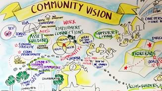 A hand drawn vision board describing Community Vision, Inc.